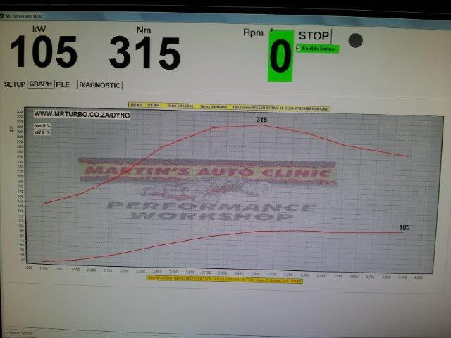 Nissan Xtrail 2 0 dCi Performance Chip Tuning - ECU Remapping - DPF